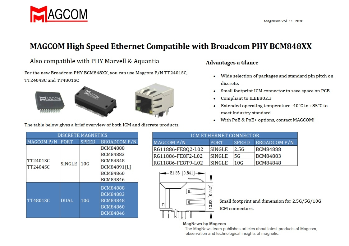 MAGCOM High Speed Ethernet